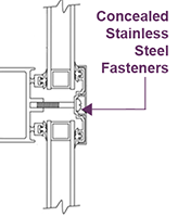 Muntin over concealed fasteners
